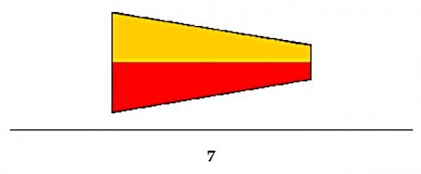 Signalflagge Ziffer 7